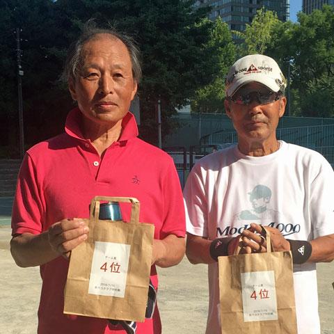 2018 Akasaka Club Tournament Ogawa Shimotori